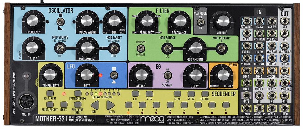 """MTRK"" Overlay For Moog Mother-32"