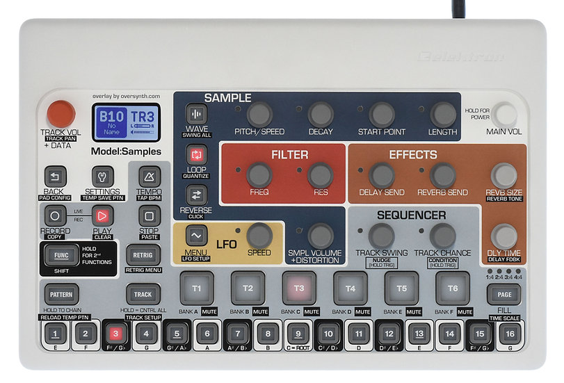 """Schofield+Keys"" Overlay For Elektron Model:Samples"