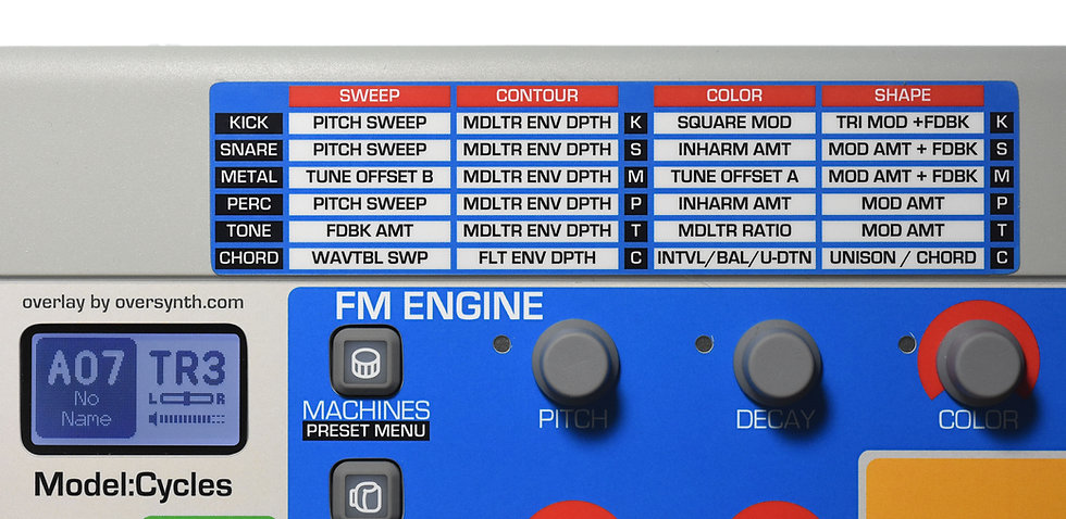 """Max Colors"" Cheatsheet Sticker For Elektron Model:Cycles"
