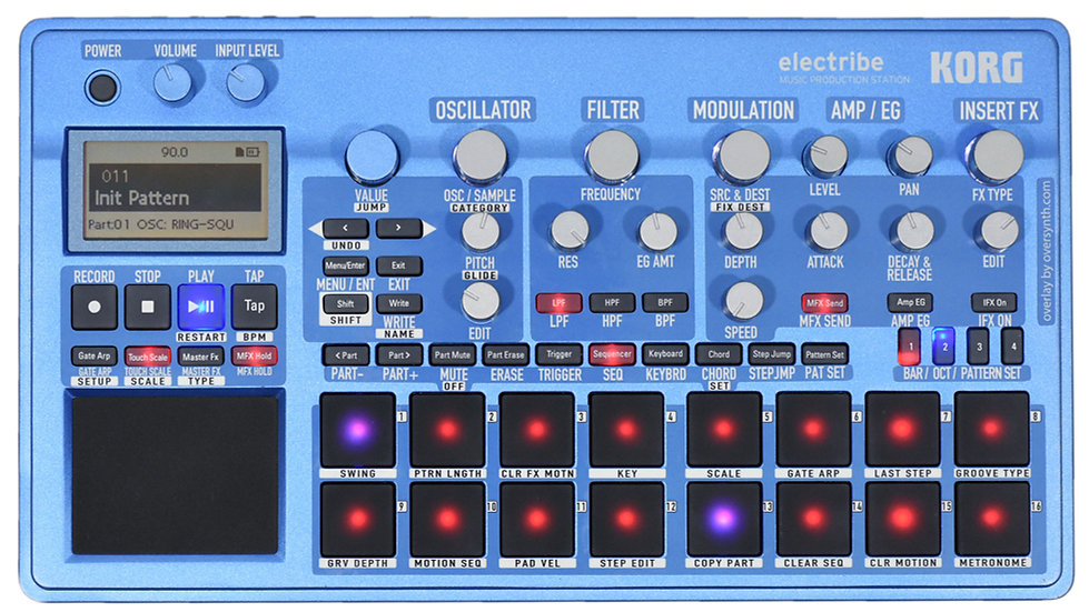 """""""Label Kit"""" Adhesive Stickers for Korg Electribe 2 (Electribe Skin)"""