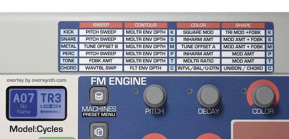 """""""Schofield"""" Cheatsheet Sticker For Elektron Model:Cycles"""