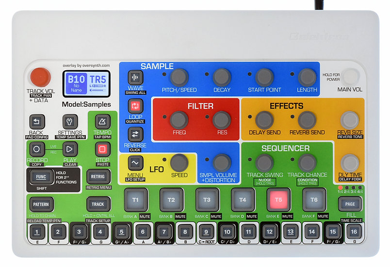 """Max Colors + Keys"" Overlay For Elektron Model:Sam"