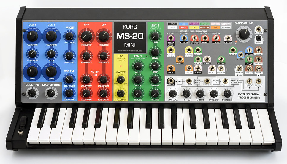 """Primary Colors"" Overlay For Korg MS-20 Mini"