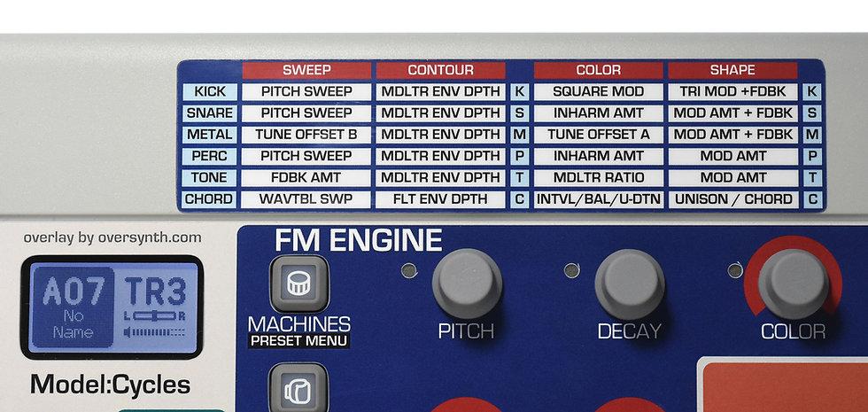 """Foxwalker / DarkFox"" Cheatsheet Sticker For Elektron Model:Cycles"