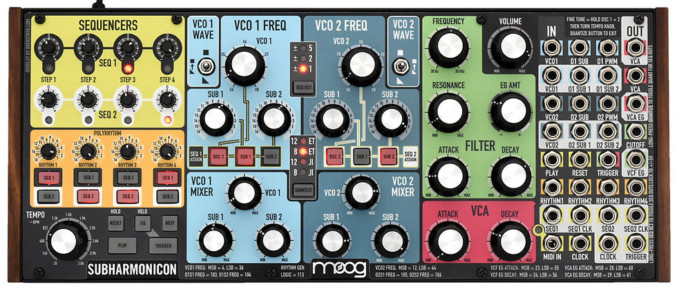 """GRNDMTHR"" Overlay For Moog Subharmonicon"