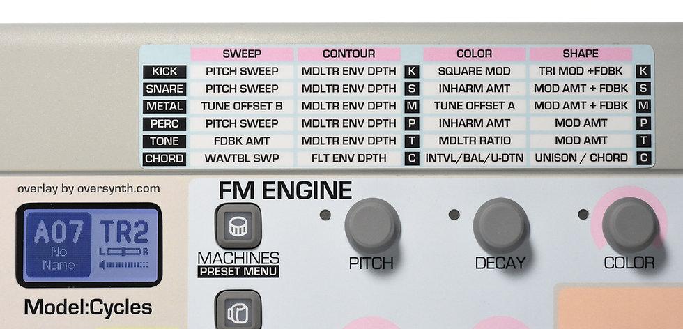 """""""Sunbleach"""" Cheatsheet Sticker For Elektron Model:Cycles"""