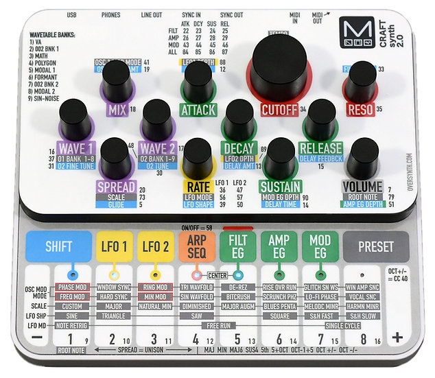 """""""White ColorMap"""" Sticker Overlay for Modal Craft Synth 2.0 (Skin)"""