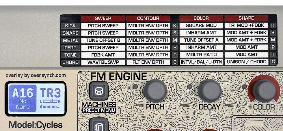 """Pattern Sequencer"" Cheatsheet Sticker For Elektron Model:Cycles"
