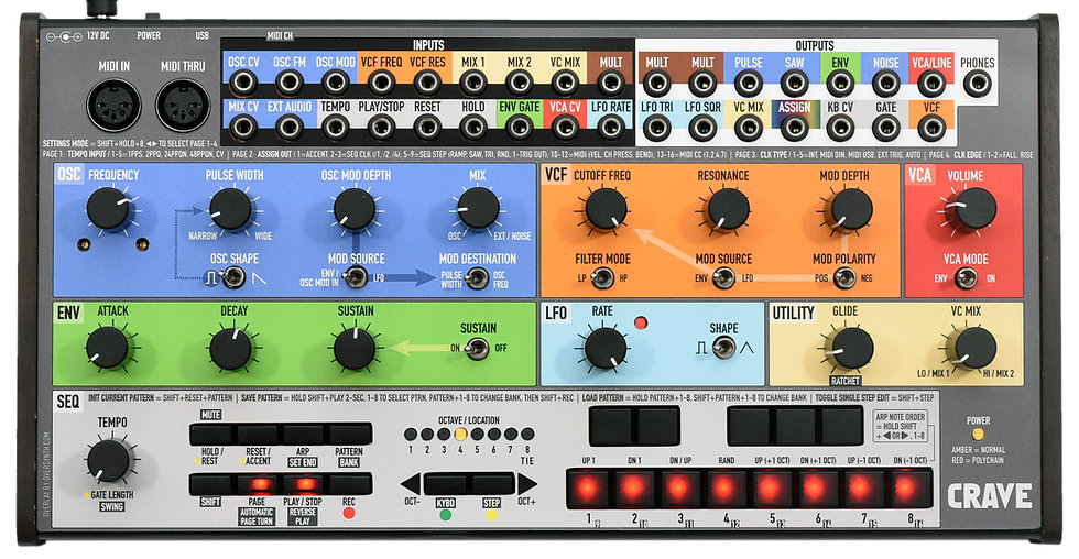 """Max Colors"" Overlay For Behringer Crave"