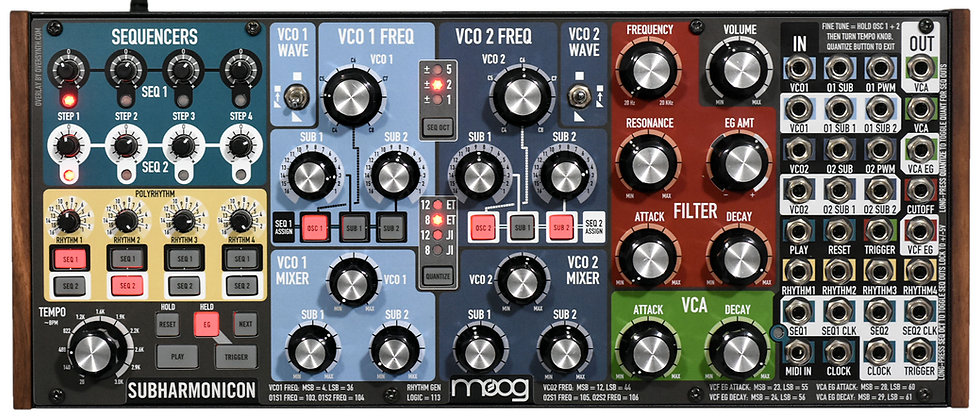 """Tesla"" Overlay For Moog Subharmonicon"