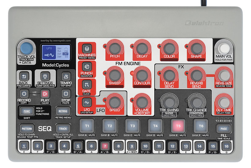 """Tokyo"" Overlay For Elektron Model:Cycles"