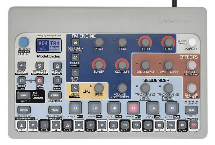"""Schofield"" Overlay For Elektron Model:Cycles"