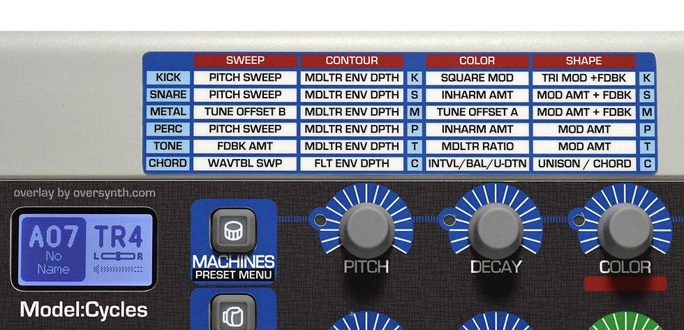"""Linus"" Cheatsheet Sticker For Elektron Model:Cycles"