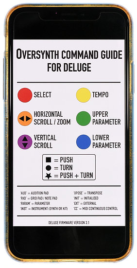 """Oversynth Command Guide For Deluge"" eBook Plus Updates"
