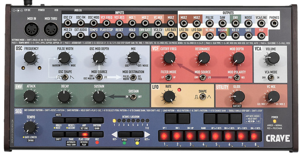 """""""Schofield"""" Overlay For Behringer Crave"""