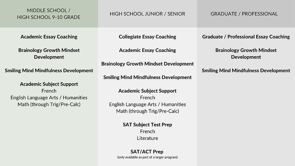 Beyond Academic Success.jpg