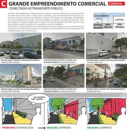 C. GRANDE EMPREENDIMENTO COMERCIAL