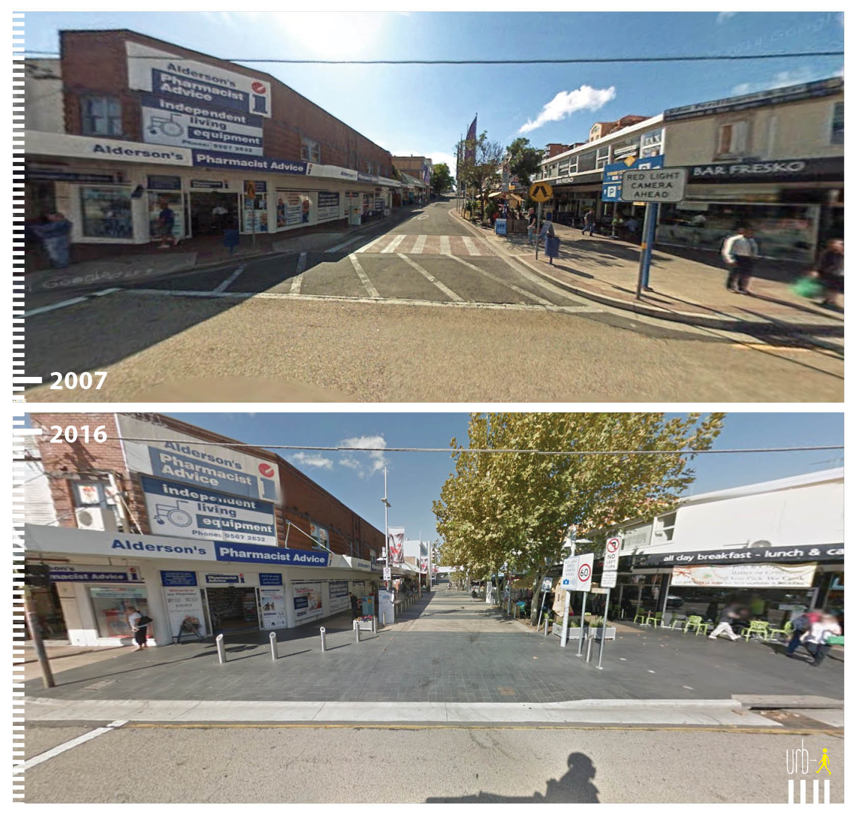 2681 AU Rockdale, Sydney, King Street