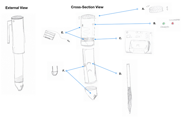 Detailed Diagram
