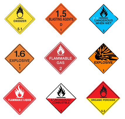 OnShip Dangerous Goods Processing.png