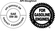 Selecting the Correct Engine Oil
