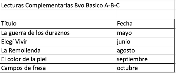 Lecturas 8vos.png