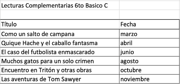 Lecturas 6C.png