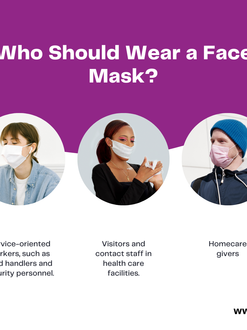 Who Should Wear a Face Mask_.png