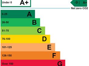 PEARL has been certified as net zero carbon!