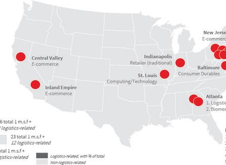 U.S. industrial market statistics, trends, & outlook