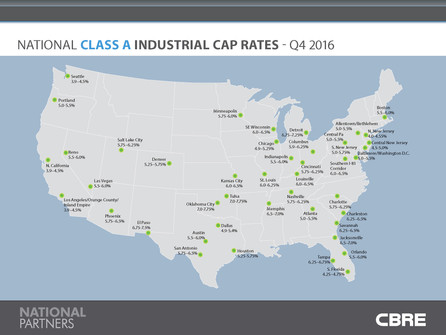 CBRE National Class A & Class B Industrial Cap Rates - Q4 2016