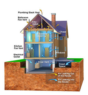 3d energy house, energy house, air leakage house