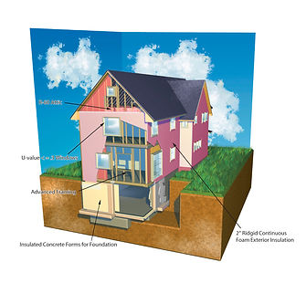 3d energy house, energy house, insulation house