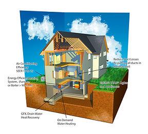 3d energy house, energy house