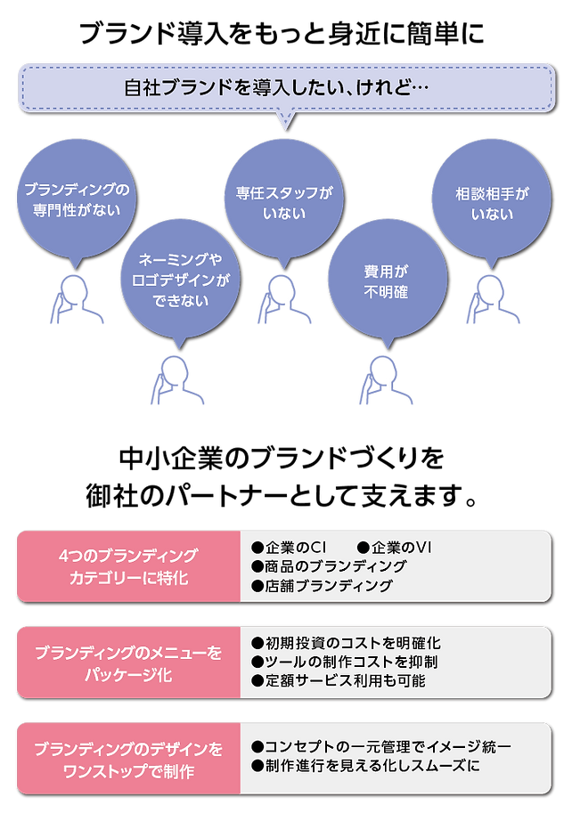 Service overview.png