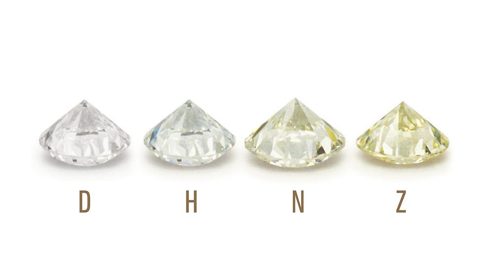 GIA colour grading scale. Diamond grading
