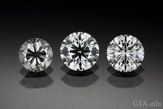 Diamond cut, GIA