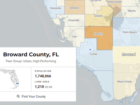 Broward County  * Cool Facts