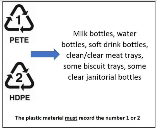 recycling 1 and 2