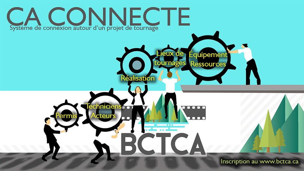 Système CA CONNECTE