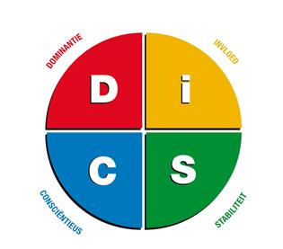 DISC PROFIEL SAS COACHING AMERSFOORT DIS