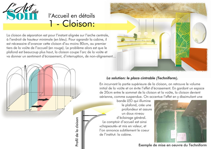Art du Soin 6 - cloison