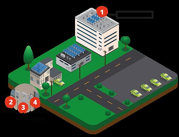 Como Funciona Um Sitema Solar Fotovoltaico