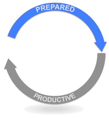 Thoughtwav's Partner Lifecycle Mangement Process
