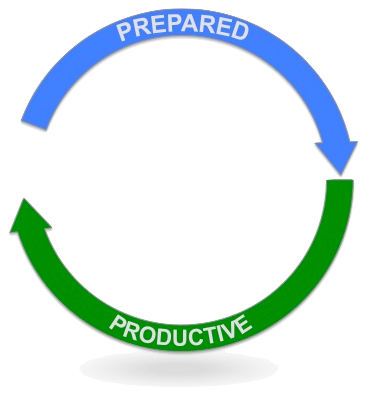 Thoughtwav Partner Lifecycle Management Process