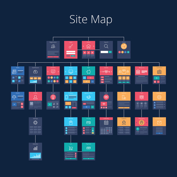 site map creation site internet