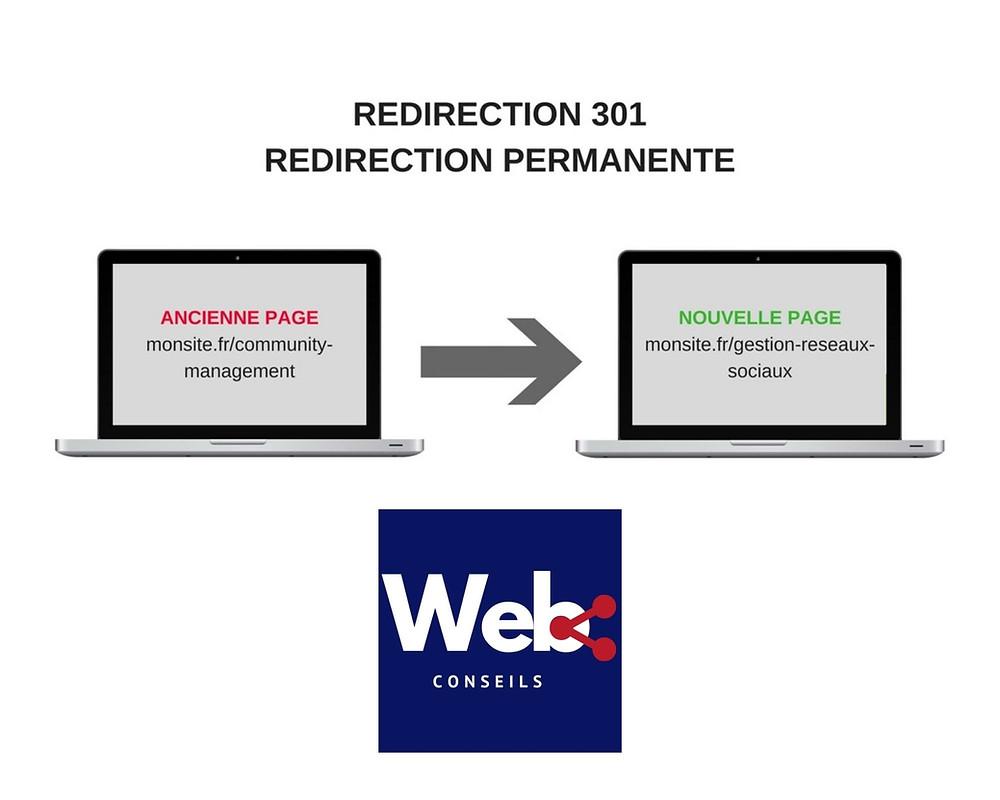 redirection 301 site internet