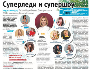 Итоги конкурса «Леди-бизнес Электросталь 2020»: звание завоевала директор ООО М-групп Лариса Скрипко