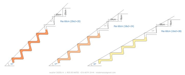 largeur marche escalier cool schema de luescalier tournant with largeur marche escalier. Black Bedroom Furniture Sets. Home Design Ideas
