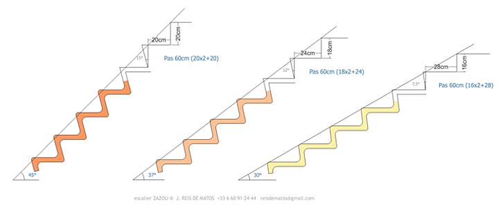 escaliers sur mesure paris calcul des marches. Black Bedroom Furniture Sets. Home Design Ideas